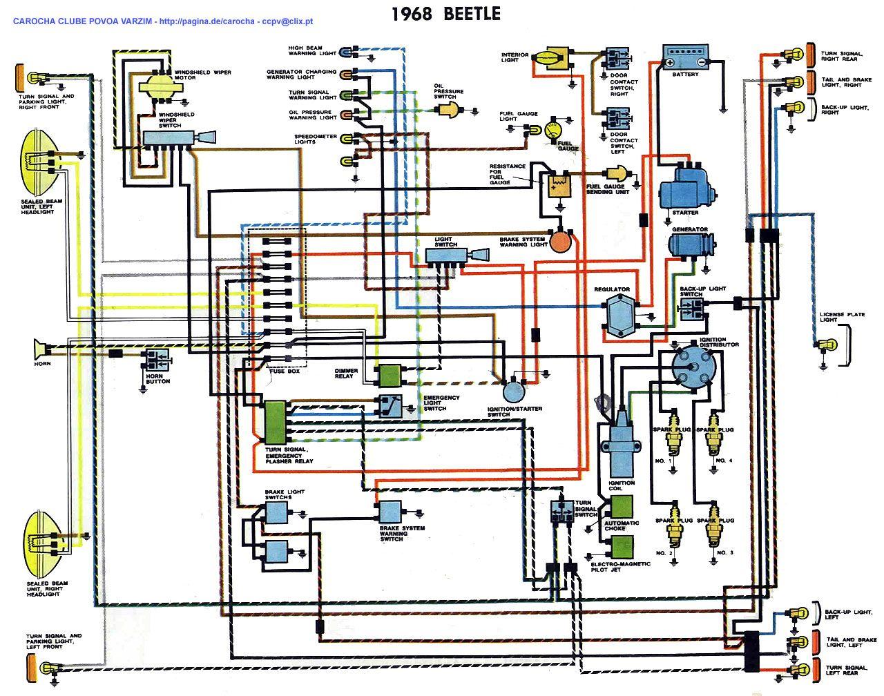 esquema eletrico 68