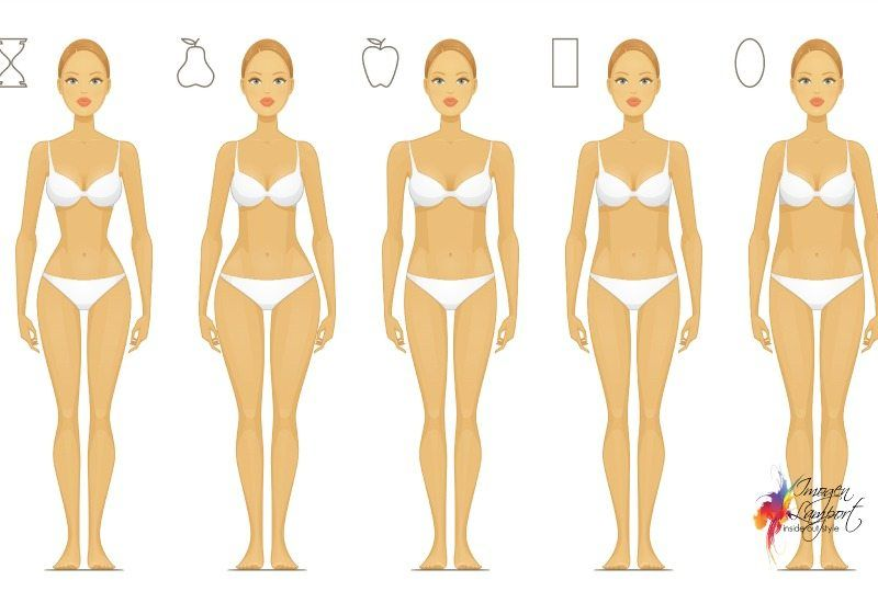 The best way to dress an hourglass or X shape body - your guide to finding the shapes and styles to suit your body so you stop wasting money on clothes