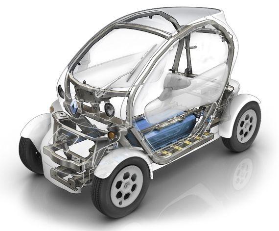 Renualt Twizy City Car Renault Electric Cars