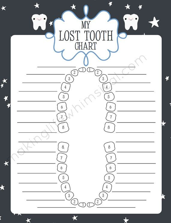 Lost Tooth Chart Printable Pink And Blue Lost Tooth Charts By