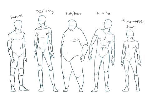 Male Full Body Sketch Images Pictures Becuo Im Laughing So Hard Edward Elric Xd Guy Drawing Male Body Drawing Body Type Drawing
