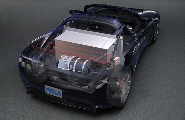 Ben Oliver Tesla Roadster The Battery Powered Supercar That S