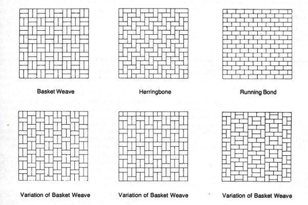 Pattern Potential Subway Backsplash Tile Subway Tile Design
