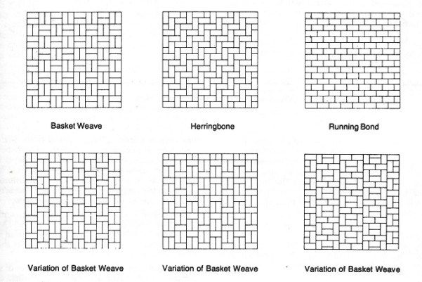 Basketweave Layout Etc Subway Backsplash Subway Tile Design Tile Backsplash