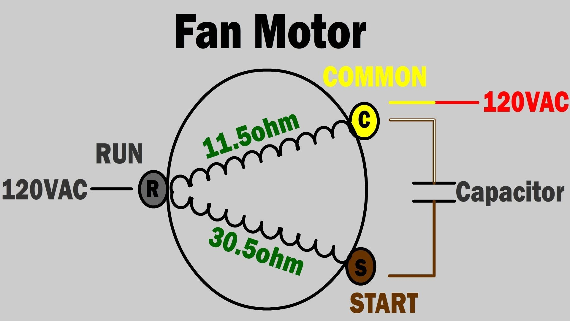 Pin by Борис Марић on E (With images) Fan motor, Ceiling