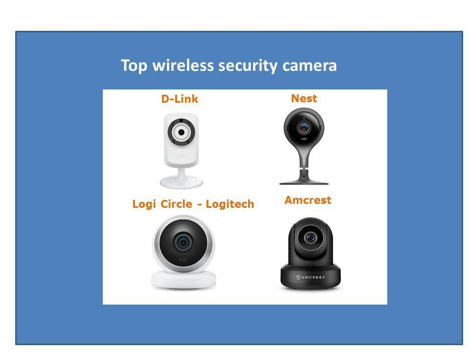 Recently Many Smart Home Devices Have Flooded The Market But For Long Period One Of Wireless Security Camera System Security Gadgets Wireless Security Cameras