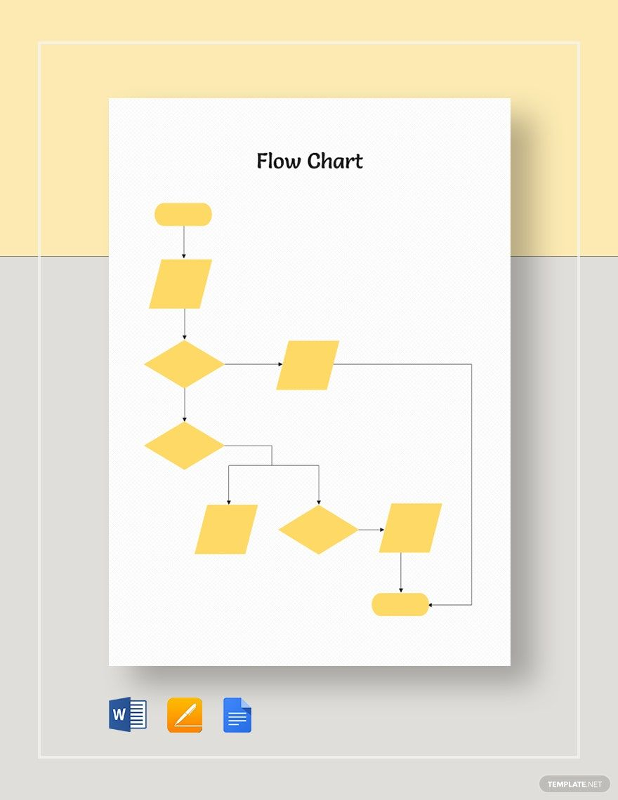 Blank Flow Chart Template Word Google Docs Apple Pages Pdf In 2020 Flow Chart Template Flow Chart Swot Analysis Template