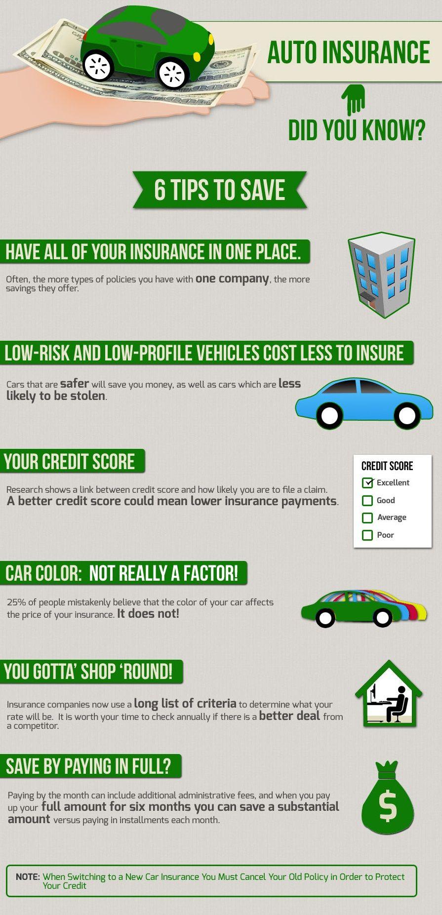 Buy or renew car insurance policies online. Buy car