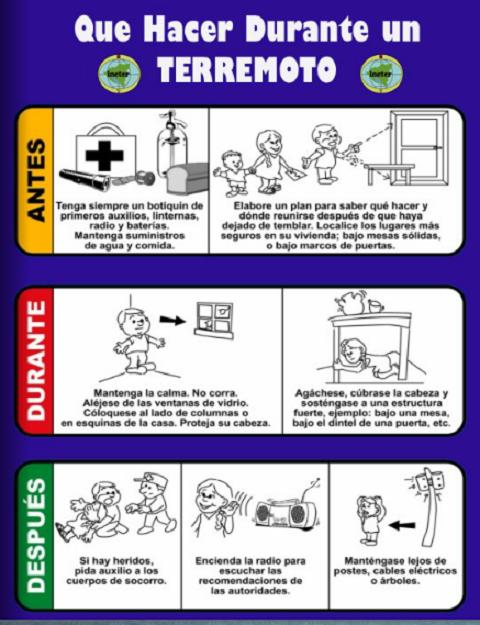 30 Ideas De Terremotos Y Sismos Terremoto Preparación Para Emergencias Seguridad E Higiene