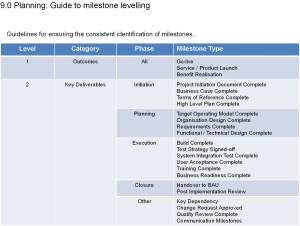 Page From The PMO Template Framework Handbook Charter