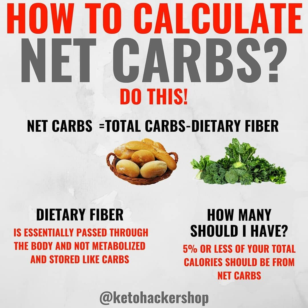Brandon Carter On Instagram How To Calculate Net Carbs Wondering What Net Carbs Are How Do You C Keto Diet Food List Keto Diet Menu Keto Diet For Beginners