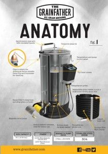 Review Grainfather Brewing System With Images Home Brewing