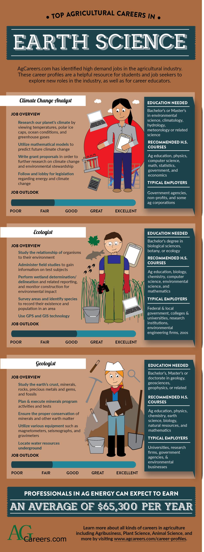 1000+ ideen zu different careers auf pinterest