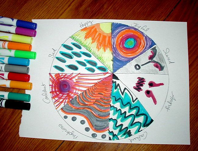 Emotions color wheel an art therapy directive www for Emotion art projects