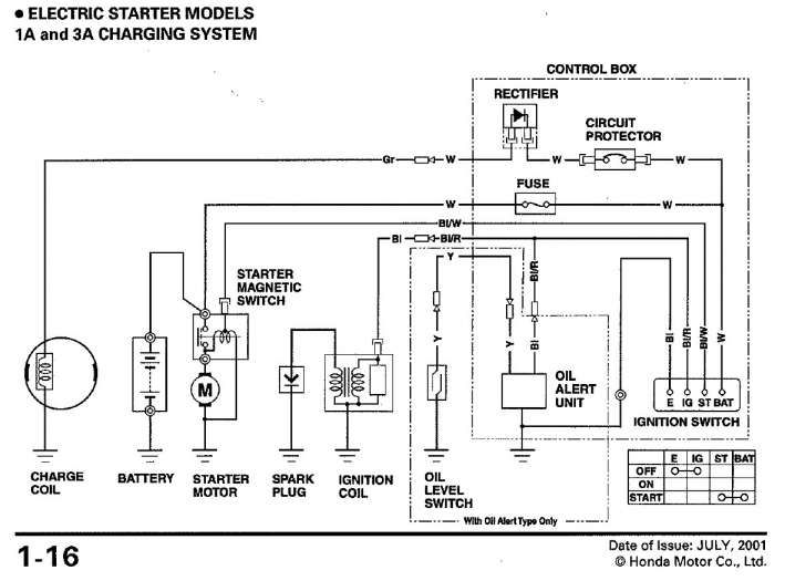 10  Honda Small Engine Wiring Diagramhonda Small Engine