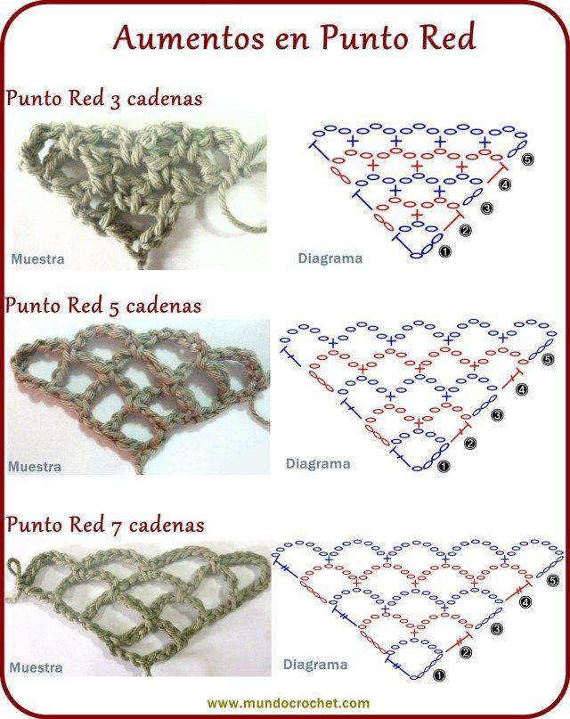 Punto red - Crochet stitch - вязание крючком пунктов … | ganchillo ...