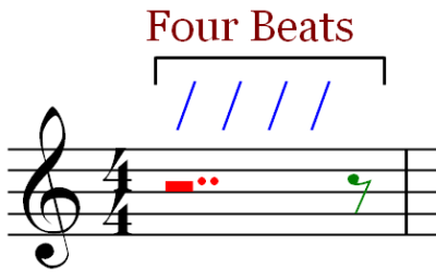 Double Dotted Half Rest Music Theory Double Dot Notations