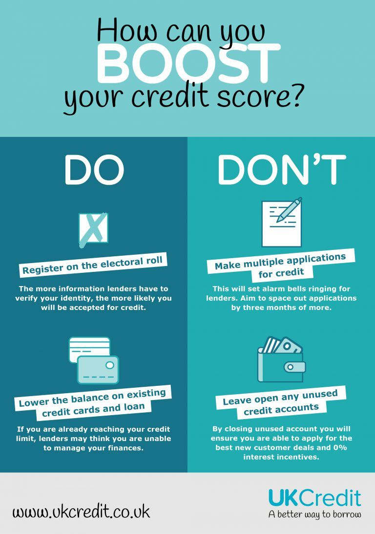 How To Plan Finances To Raise Special >> There Are Multiple Ways To Boost Your Credit Score Learn What A