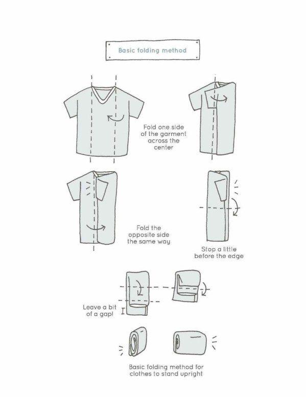 marie-kondo-spark-joy-como-dobrar-camisas #foldingclothes