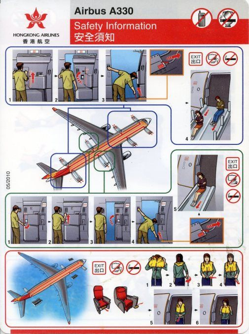 Hong Kong Airlines Airbus A330 | All Safety Cards: Collection of aircraft safety cards and in-flight safety videos