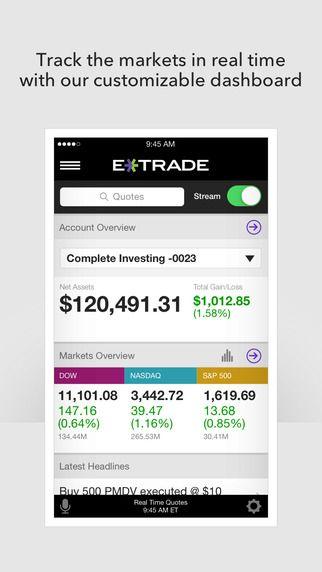 E Trade Mobile For Iphone