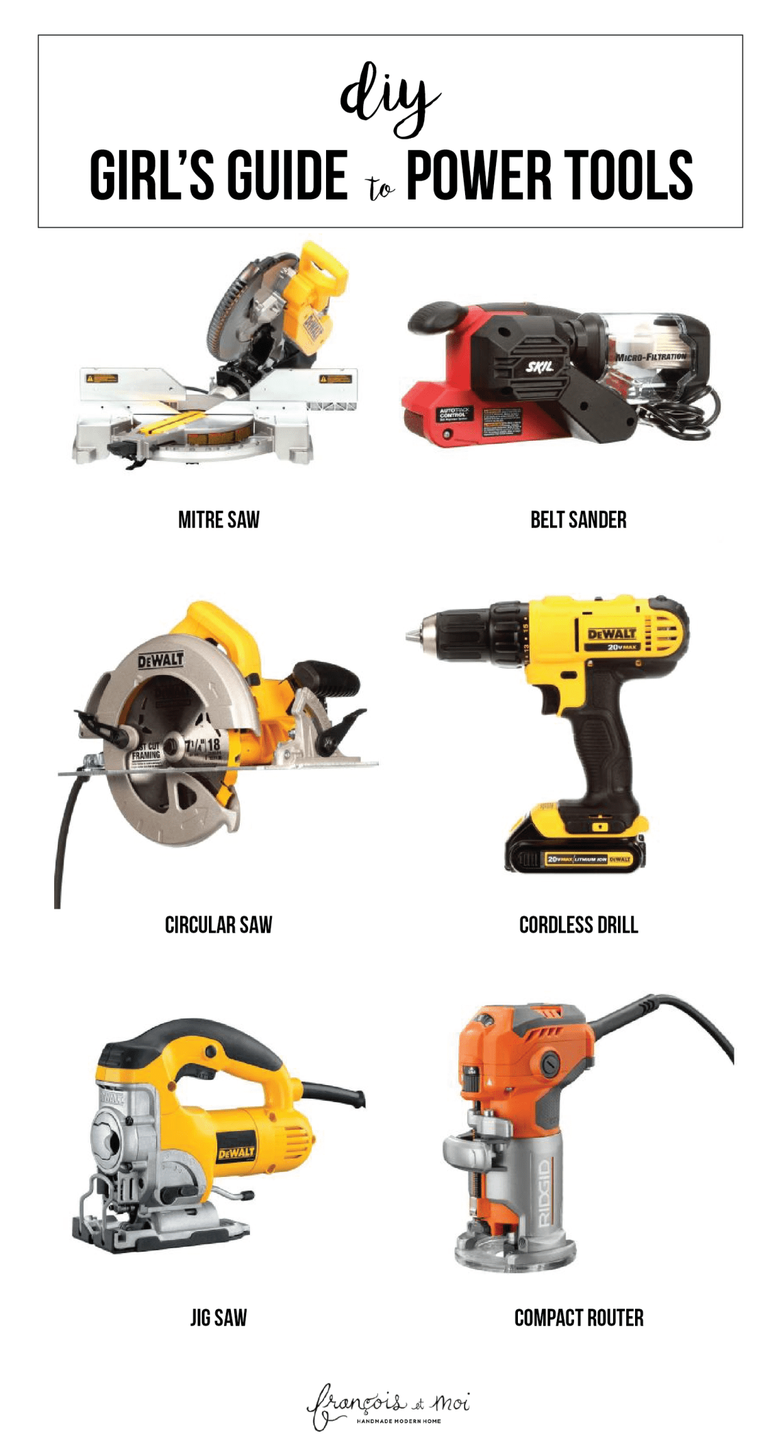 The DIY Girl's Guide to Power Tools - Francois et Moi