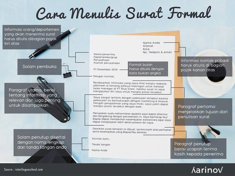 Contoh Surat Lamaran Kerja Dan Cover Letter 2020 Doc Karinov Co Id Cv Kreatif Tulisan Surat