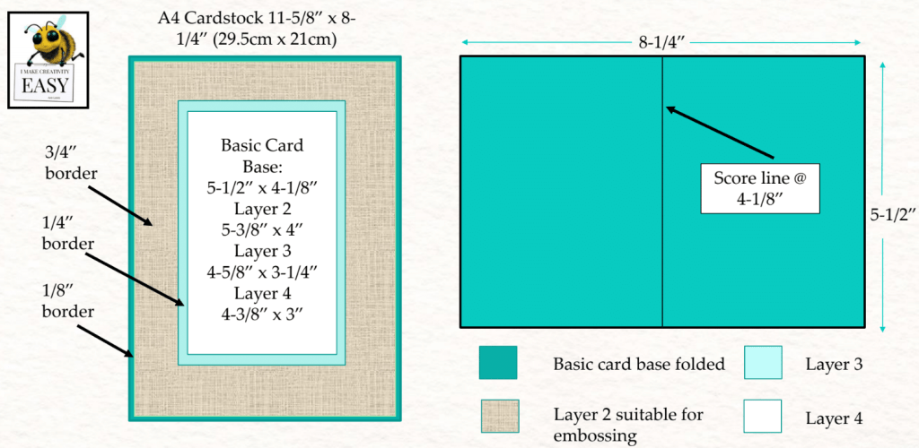 standard card sizes and measurement guide cardmaking