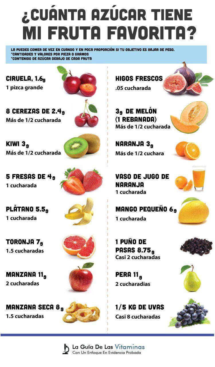 Frutas sin azucar para bajar de peso