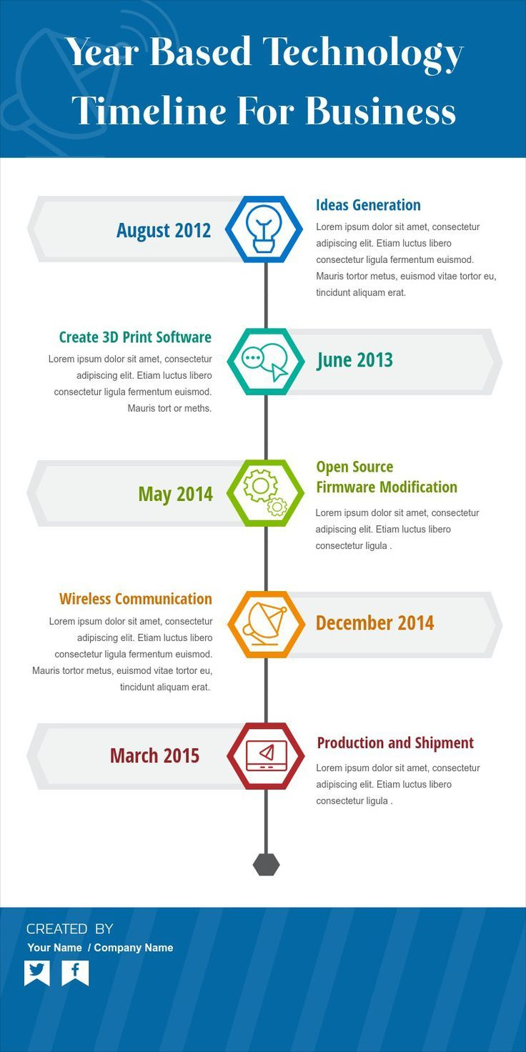 Infographic timeline templates you can use in Visme.   Small Biz ...
