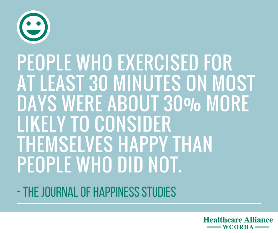 Home Occupational health, Happiness study, Health
