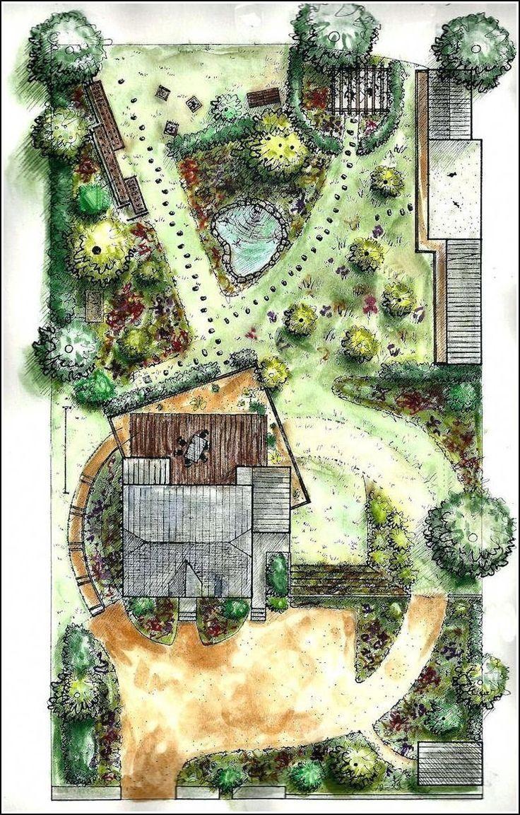 Backyard Landscaping – Grundlegende Tipps für die Landschaftsplanung #backyardlandscaping