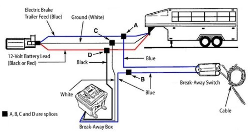 Troubleshooting Wiring Issue Of Trailer Breakaway System Electricity Electrical Diagram Trailer Wiring Diagram
