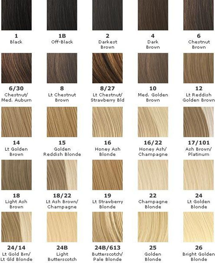 Paul Mitchell Hair Color Chart  Pretty Darn Pretty