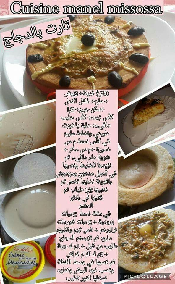Pin By Shiraz On دجاج Food Cuisine Desserts