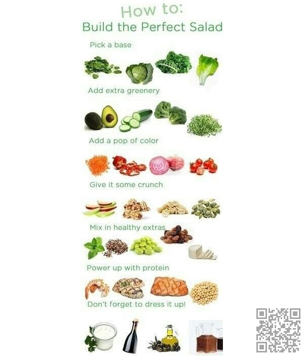 46 #Healthy Eating #Infographics You Are Going to Use #Every Single Day ...