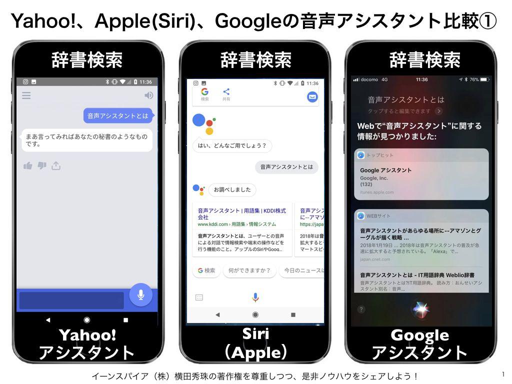 Yahoo 音声アシストとsiriとok Googleをリアルタイム比較 アシスト