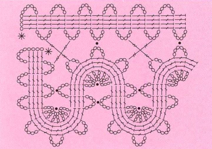Encaje de Brujas. | Crochet techniques | Pinterest | Brujas, Encaje ...