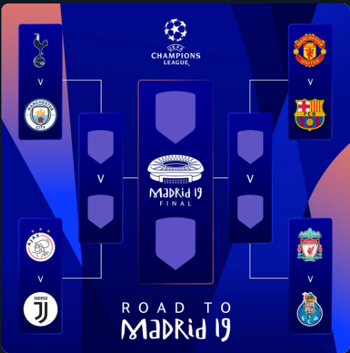 Who Will Make It To The Semi Finals Champions League Uefa Champions League Football Memes