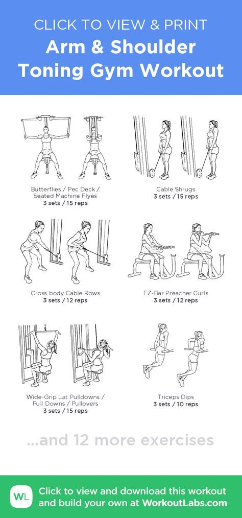 Arm & Shoulder Toning Gym Workout · Free workout by WorkoutLabs Fit