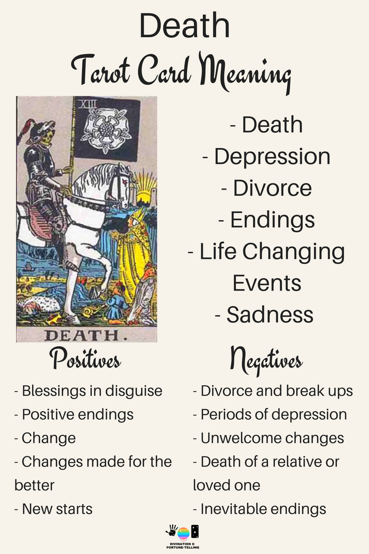 Future Tarot Meanings Death Lisa Boswell In 2021 Tarot Card Meanings Tarot Meanings Tarot
