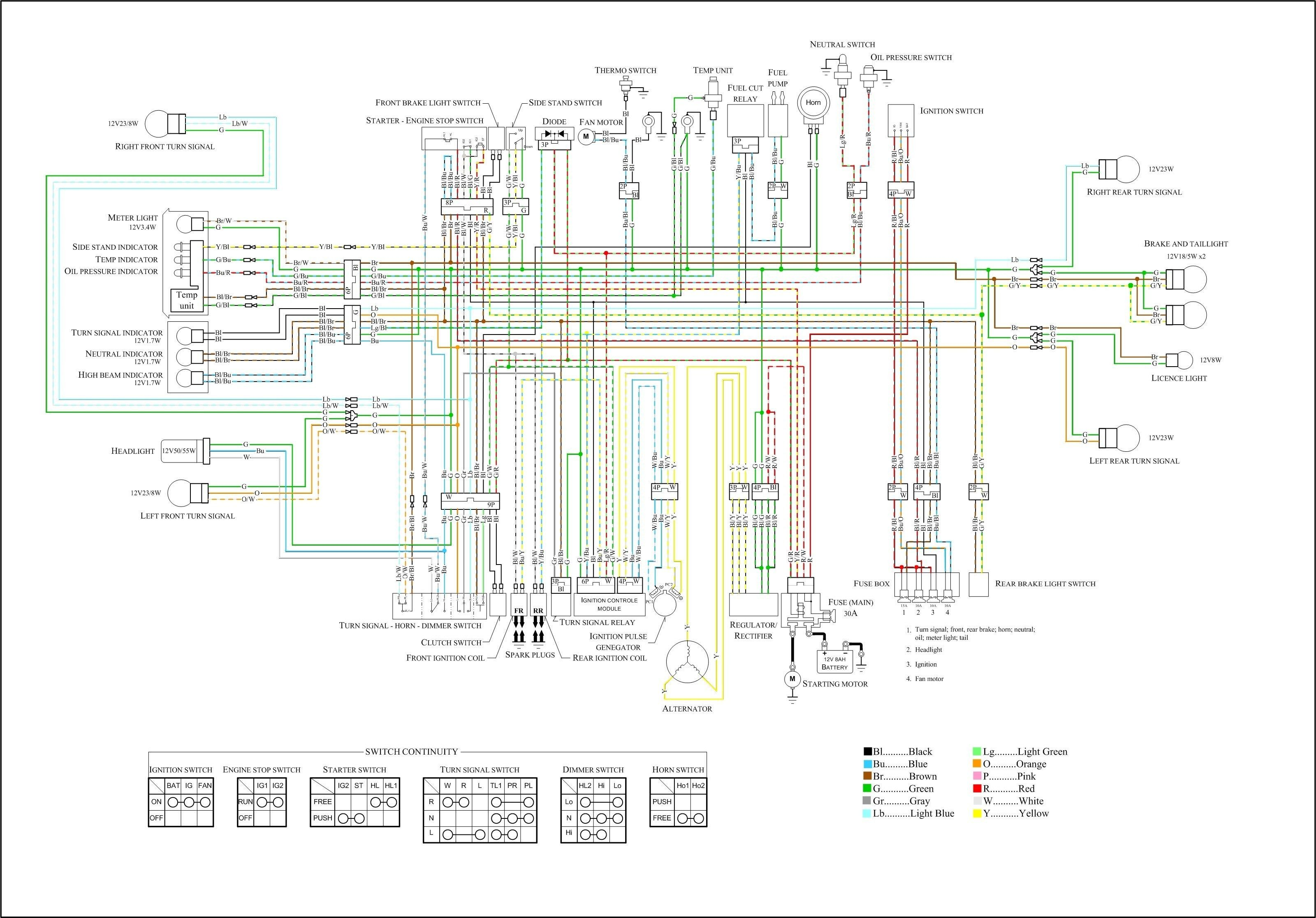 bryant gas furnace schematic diagram of wiring on gas riser diagram plumbing gas water heater  [ 3200 x 2231 Pixel ]