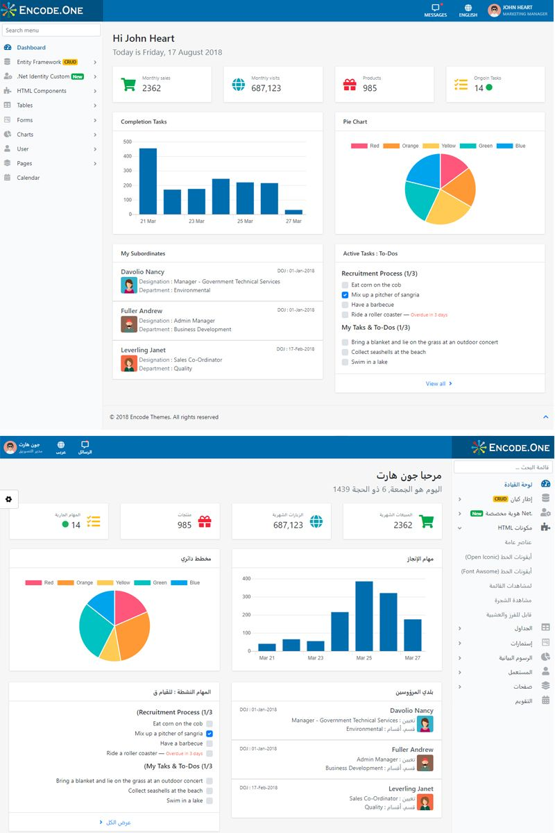 Encode One Bootstrap 4 Net Core 2 X Admin Template 71500