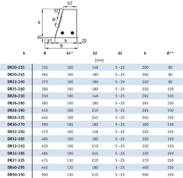Deltabeam product information peikko group slim floor - Trapezblech spannweite tabelle ...
