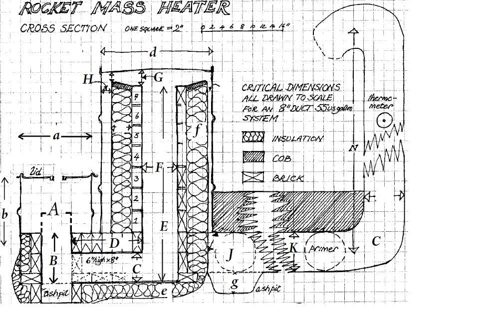 Blue Prints For A Rocket Stove Water Heater Rocket Mass Heater