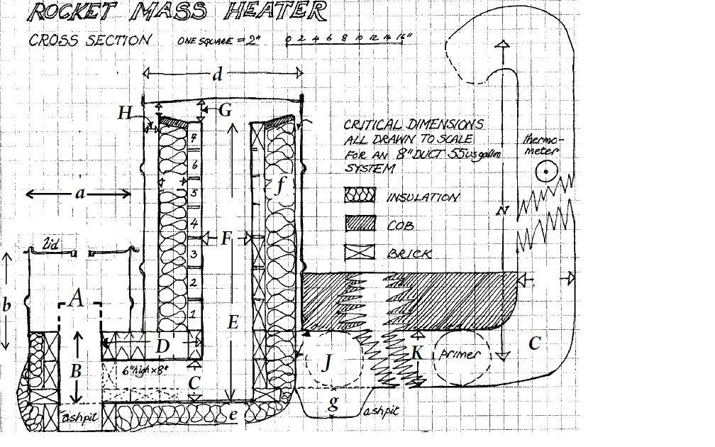 Blue Prints For A Rocket Stove Water Heater Rocket Mass Heater