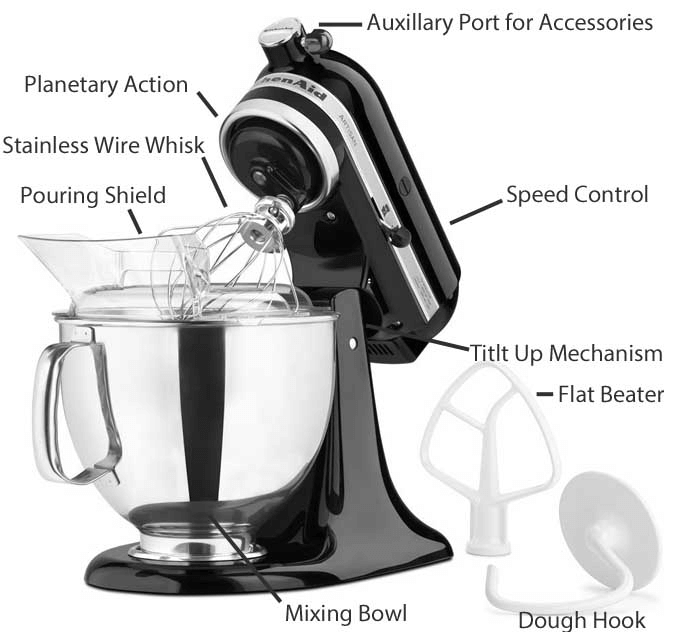 Kitchenaid mixer parts diagram | Kitchen in 2019 | Best