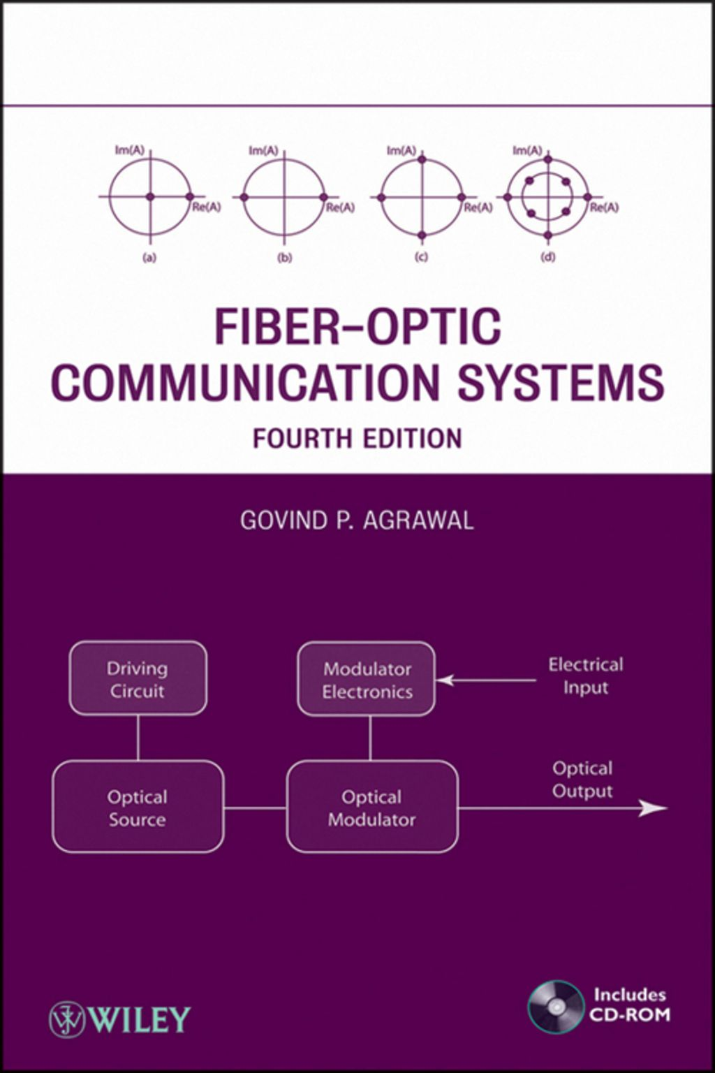 Fiber Optic Communication Systems 4e W Cd Ebook Products