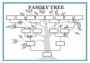 blank family tree template editable bing images genealogy