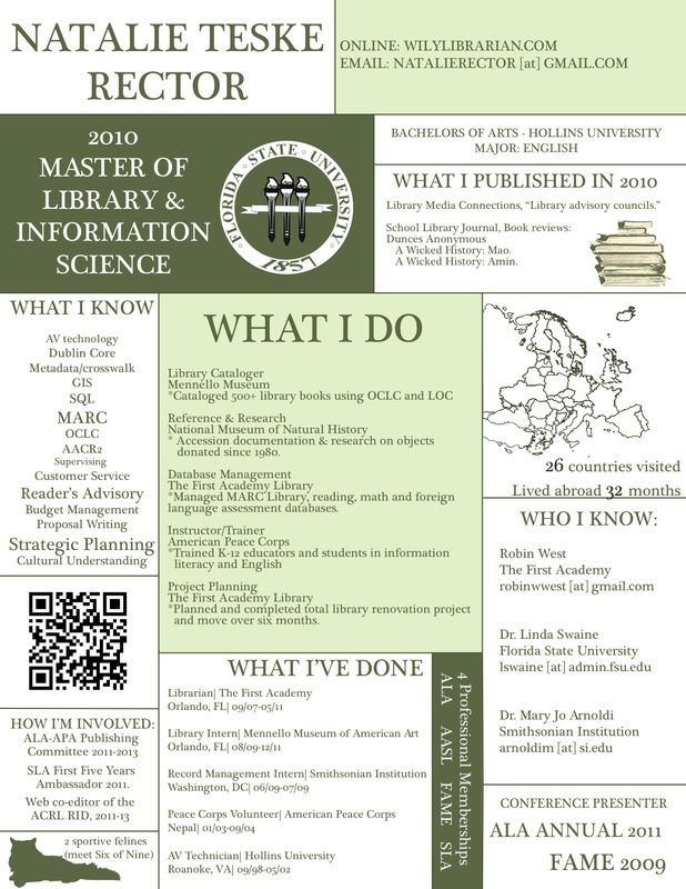 The Wile E Librarian - Resume resume examples Pinterest - sample school librarian resume